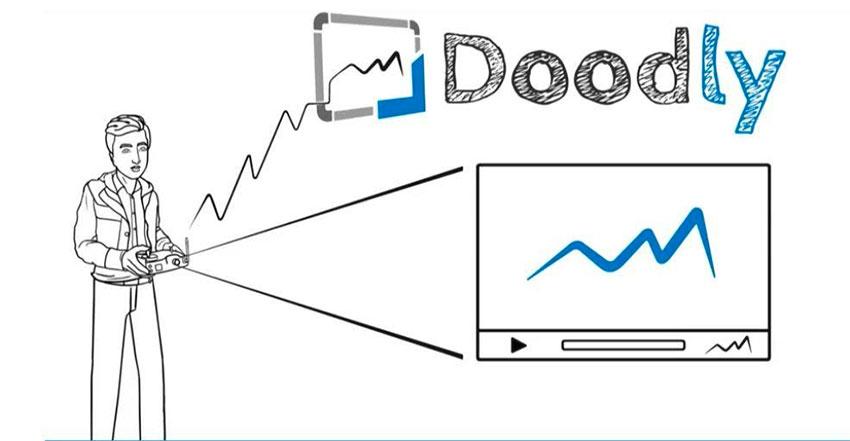 Doodly logo whiteboard sketch