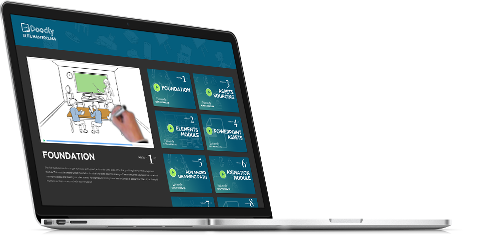 Doodly Elite Masterclass Video Series - Learn How To Create